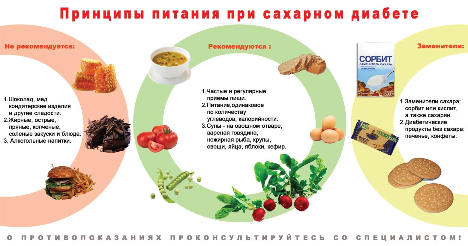 Причины повышения сахара крови человека