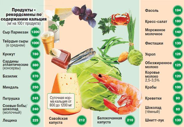 питание для похудения и набора мышечной массы