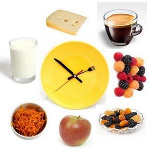 меню для дробного питания для похудения