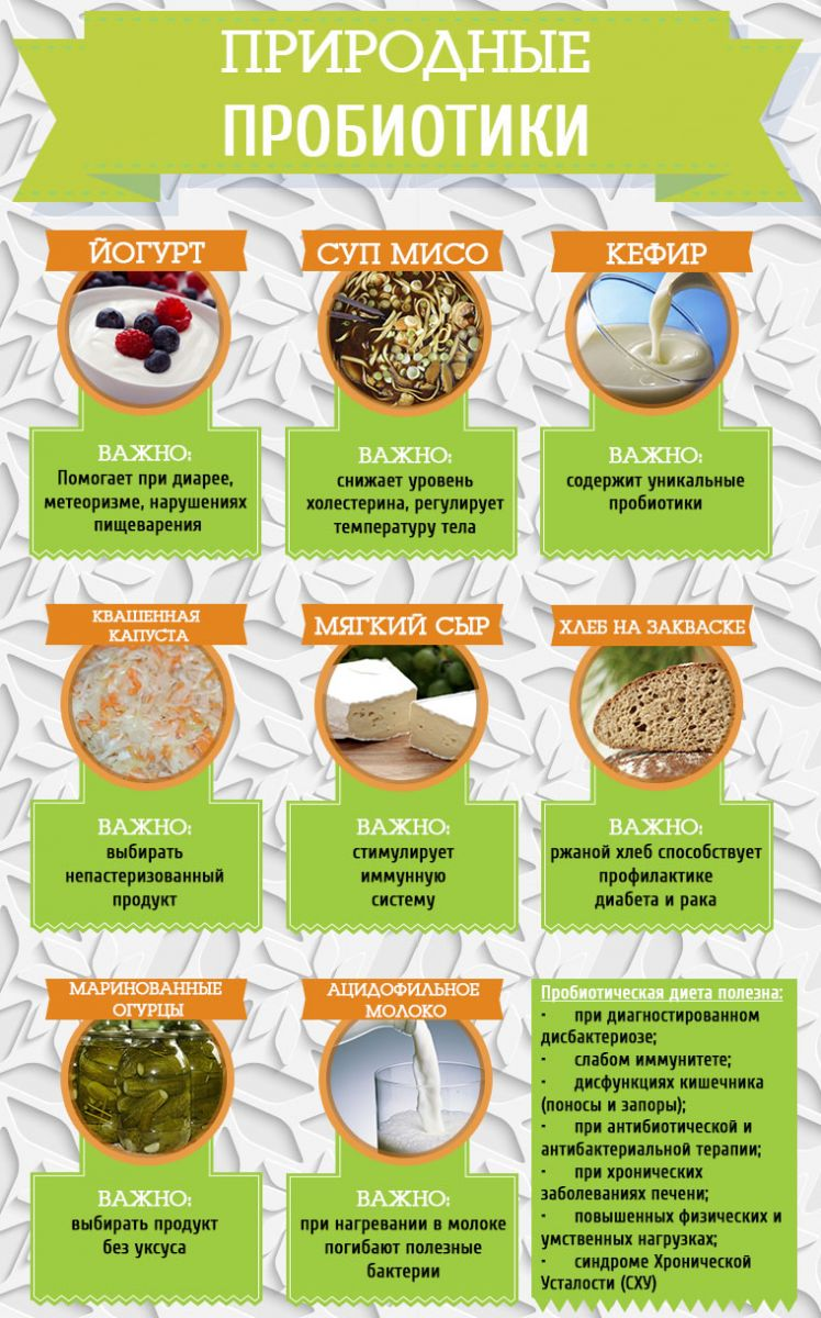 Как лечить дисбактериоз кишечника пробиотиками