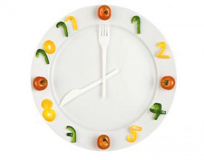 правильное питание часы
