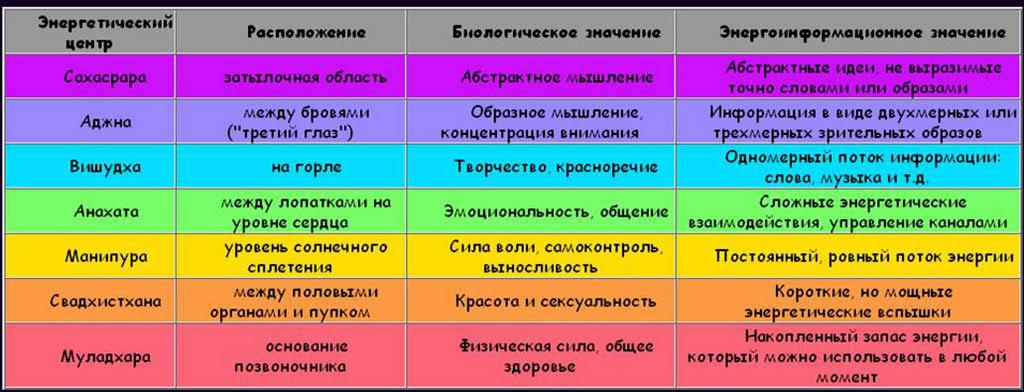 Цвет одежды энергетика