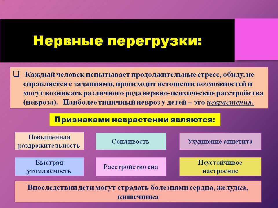 Симптомы нервного истощения у женщин
