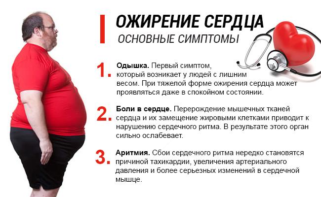 Что такое ожирение печени и как это лечить