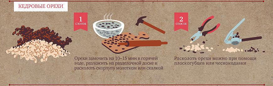 Как почистить кедровые орехи в домашних условиях от скорлупы