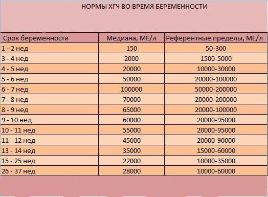 Анализ крови гормоны результаты медицинская справка форма № 086у о прививках