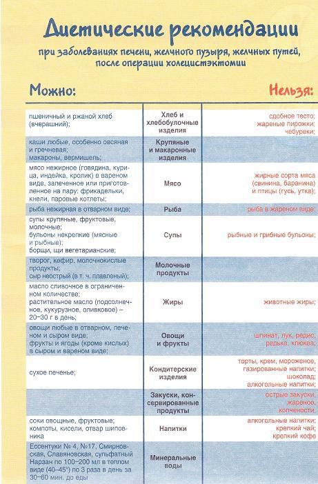 Противопоказания перед прививкой гепатит в