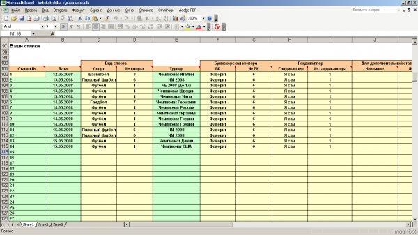 таблица ставок по футболу