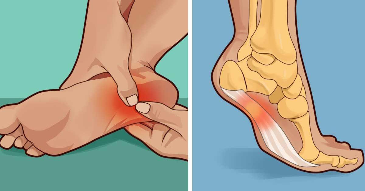 Простуда сустава ноги стопы сауна для суставов