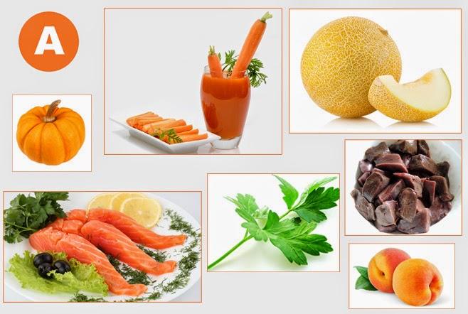 спортивное питание витамин с