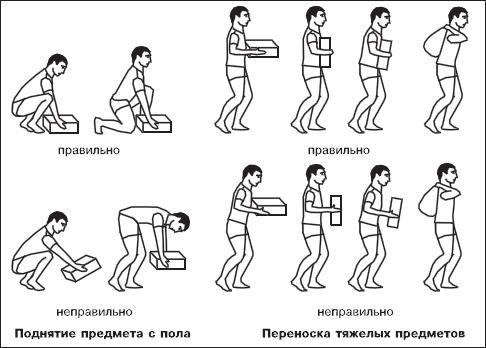 Как поднимать тяжести с грыжей