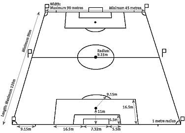 правила футбола