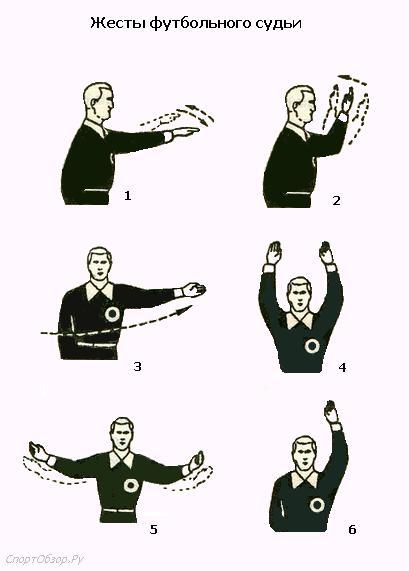 жесты футбольного арбитра