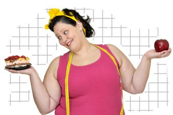 Продукты которые следует исключить при похудении
