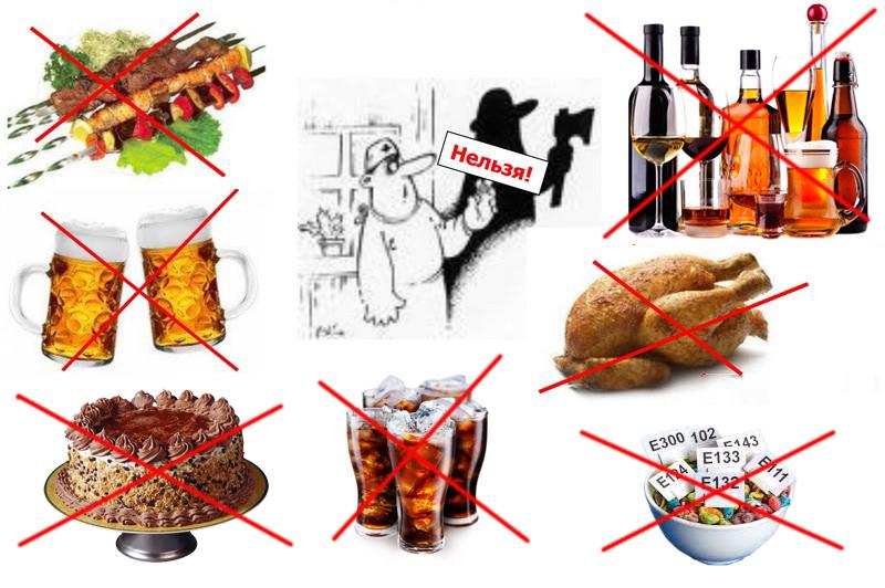 вредные продукты для кишечника