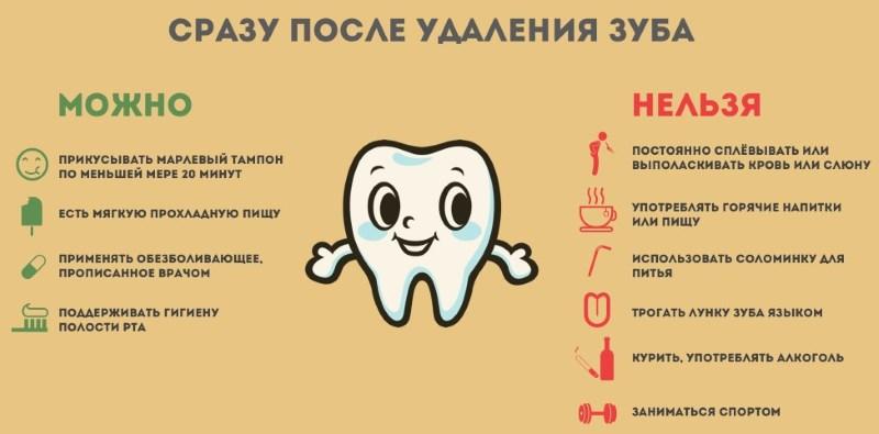 После удаления зуба можно ли пить водку