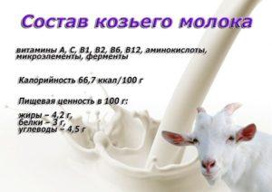 Коровье и козье молоко калорийность полезные свойства и противопоказания