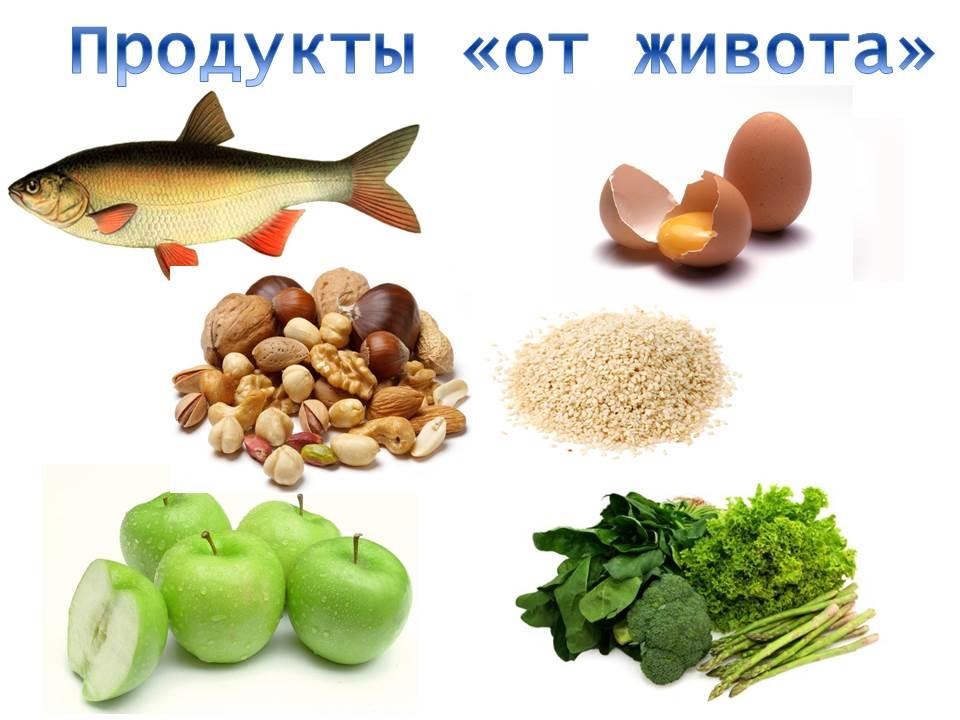 Похудеть какие продукты нужно убрать