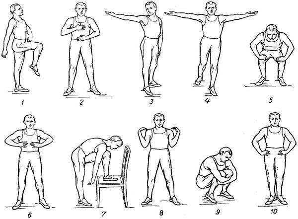 Физические нагрузки при сердечной недостаточности