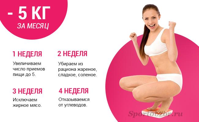 698adcddfdaa 👆 Диета для похудения на 5 кг за месяц, как скинуть 5 кг за месяц -  полезные советы