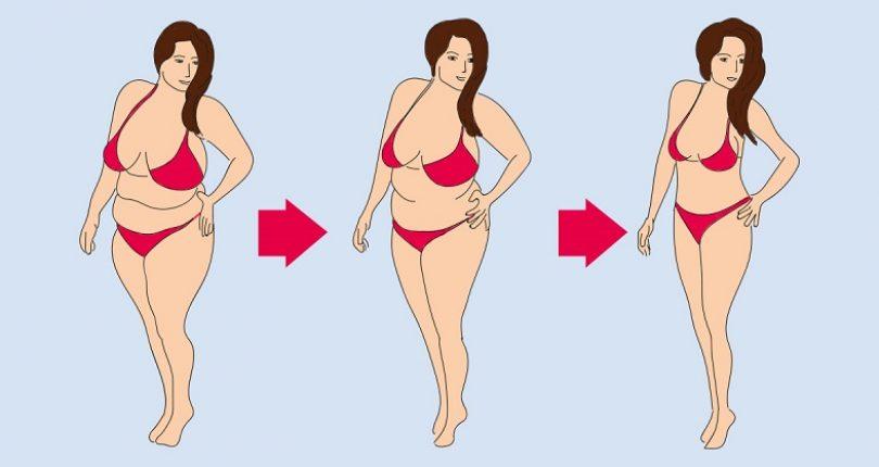 👆 Как быстро похудеть за месяц на 10 кг в домашних условиях  диеты ... f48d7899461
