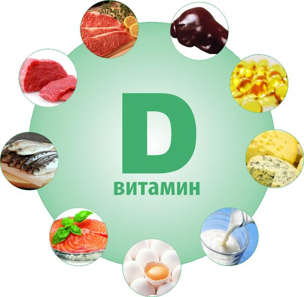Таблица продуктов с богатым содержанием витамина д