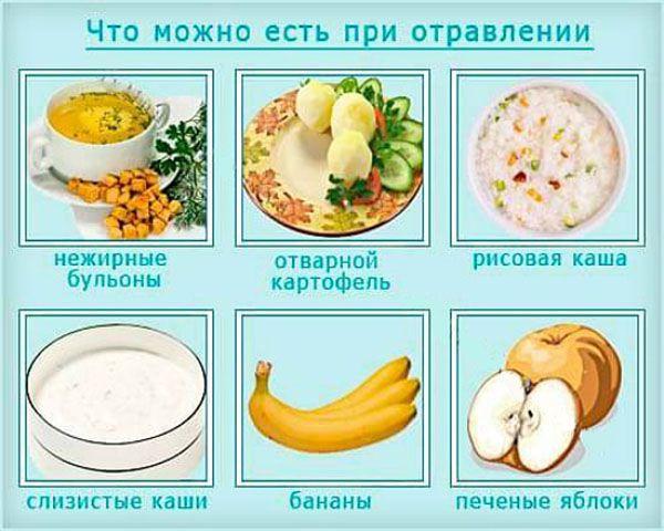 Восстановительная диета после отравления пищевого