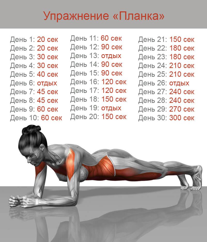 👆 как правильно делать планку для похудения живота, ног и рук.