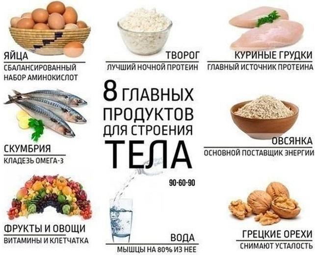 диета на сушке для женщин