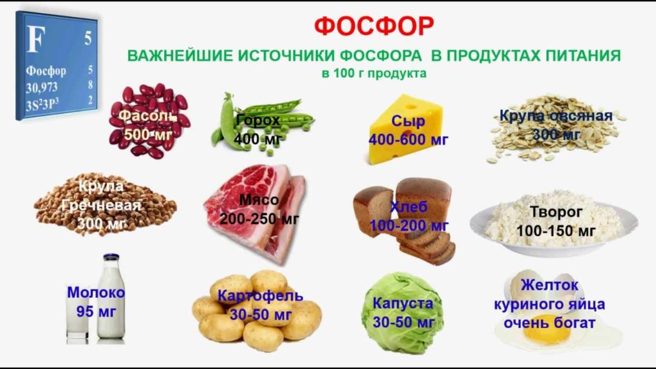 Фосфор в продуктах питания. Таблица, где больше всего, суточная норма, для чего нужен, польза, вред