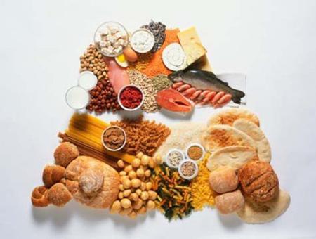 Питание для набора массы. Прием пищи для худого эктоморфа.